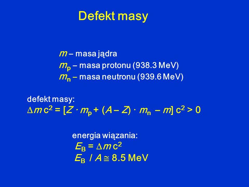 Defekt masym – masa jądra mp – masa protonu (938.3 MeV) mn – masa neutronu (939.6 MeV) defekt masy: m c2 = [Z · mp + (A – Z) · mn – m] c2 > 0.